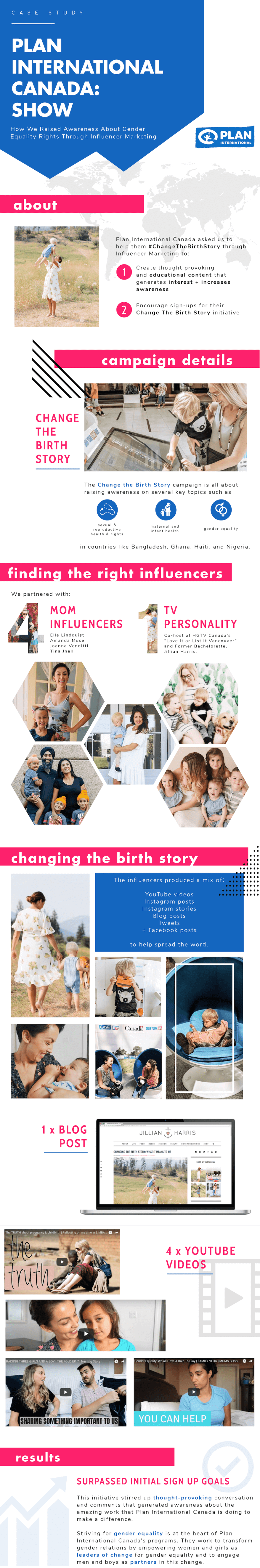 sign your name to the change the birth story campaign
