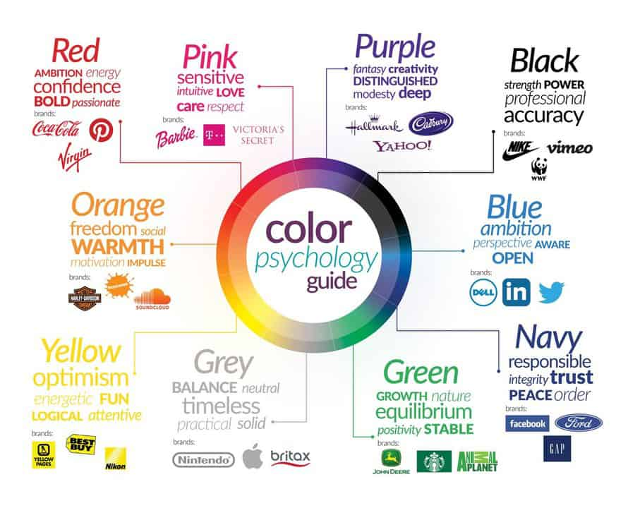 brands who use colour psychology