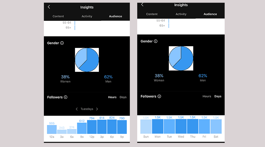 instagram native app analytics insights