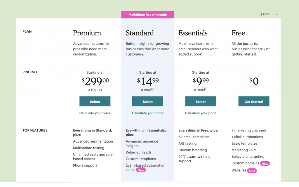 mailchimp pricing options