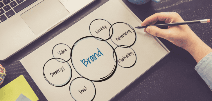 Close up of a paper with a mind map for branding