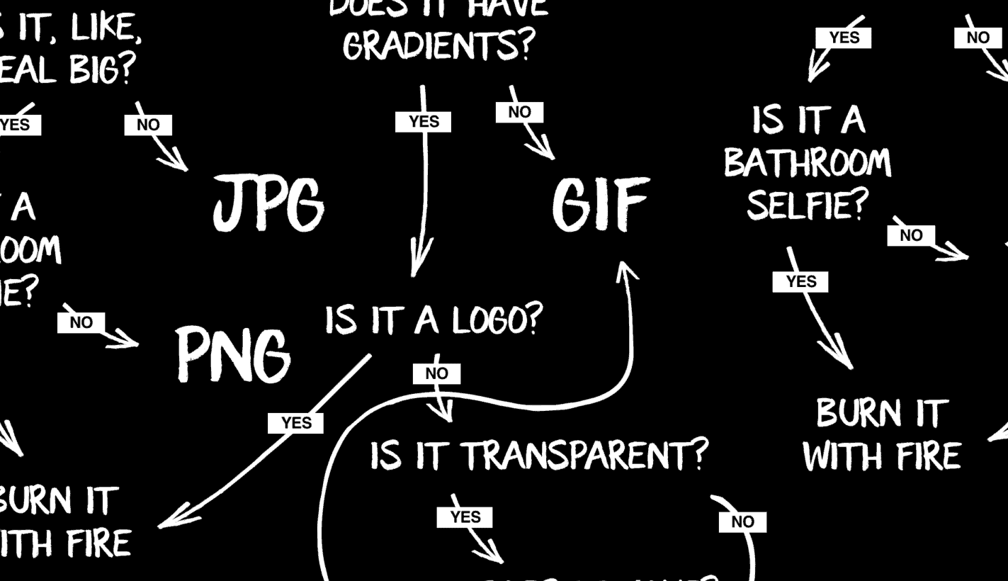 Mind map of different file types with arrows pointing in different directions