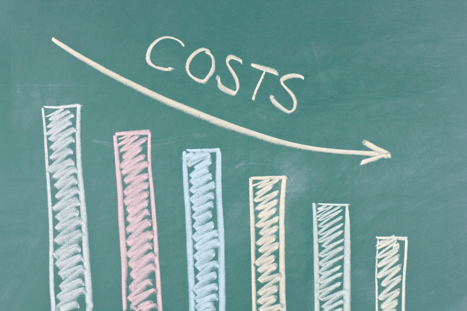 A graph showing decreasing costs