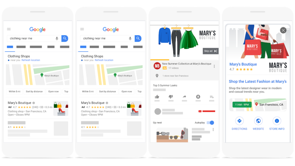 screenshots of ads on Google Maps, Search Network, YouTube, and Display Network
