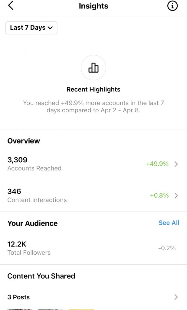 Instagram's Native Analytics Tool - Recent Highlights Insight